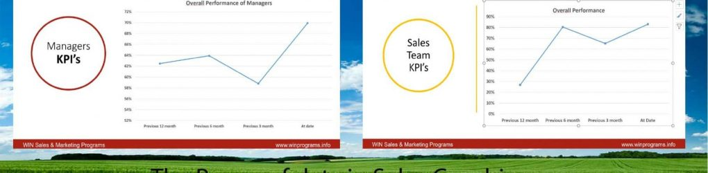 the-power-of-data-in-sales-coaching